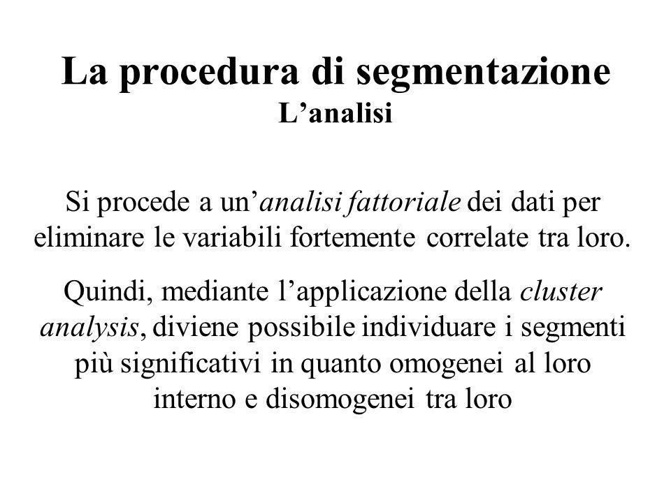 La procedura di segmentazione Lanalisi Si procede a unanalisi fattoriale dei dati per eliminare le variabili fortemente correlate tra loro. Quindi, me