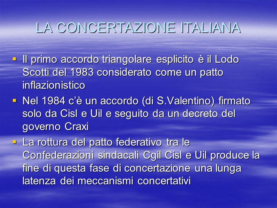 LA CONCERTAZIONE ITALIANA Il primo accordo triangolare esplicito è il Lodo Scotti del 1983 considerato come un patto inflazionistico Il primo accordo triangolare esplicito è il Lodo Scotti del 1983 considerato come un patto inflazionistico Nel 1984 cè un accordo (di S.Valentino) firmato solo da Cisl e Uil e seguito da un decreto del governo Craxi Nel 1984 cè un accordo (di S.Valentino) firmato solo da Cisl e Uil e seguito da un decreto del governo Craxi La rottura del patto federativo tra le Confederazioni sindacali Cgil Cisl e Uil produce la fine di questa fase di concertazione una lunga latenza dei meccanismi concertativi La rottura del patto federativo tra le Confederazioni sindacali Cgil Cisl e Uil produce la fine di questa fase di concertazione una lunga latenza dei meccanismi concertativi
