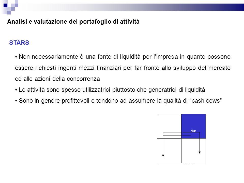 Analisi e valutazione del portafoglio di attività STARS Non necessariamente è una fonte di liquidità per limpresa in quanto possono essere richiesti i