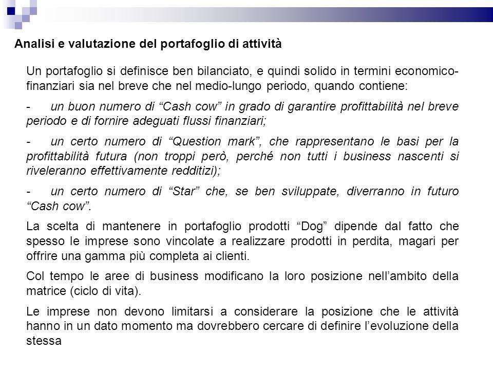 Analisi e valutazione del portafoglio di attività Un portafoglio si definisce ben bilanciato, e quindi solido in termini economico- finanziari sia nel