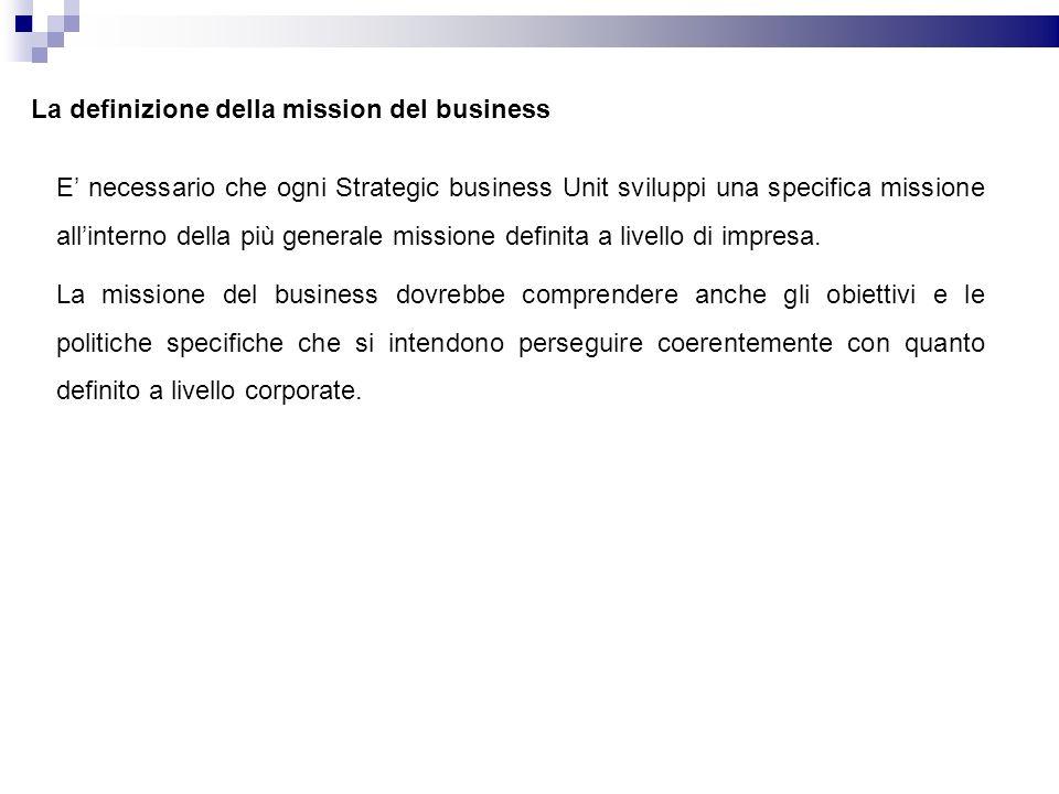 La definizione della mission del business E necessario che ogni Strategic business Unit sviluppi una specifica missione allinterno della più generale missione definita a livello di impresa.