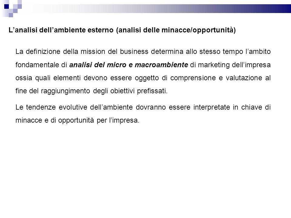 Lanalisi dellambiente esterno (analisi delle minacce/opportunità) La definizione della mission del business determina allo stesso tempo lambito fondam