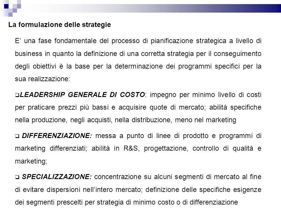 La formulazione delle strategie E una fase fondamentale del processo di pianificazione strategica a livello di business in quanto la definizione di un