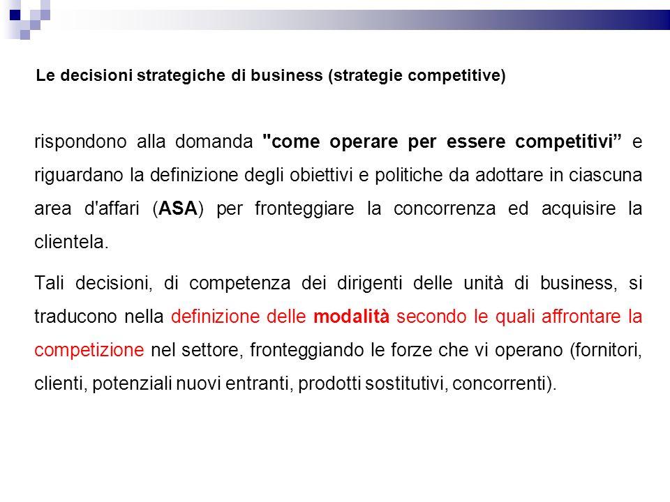 Le decisioni strategiche di business (strategie competitive) rispondono alla domanda come operare per essere competitivi e riguardano la definizione degli obiettivi e politiche da adottare in ciascuna area d affari (ASA) per fronteggiare la concorrenza ed acquisire la clientela.