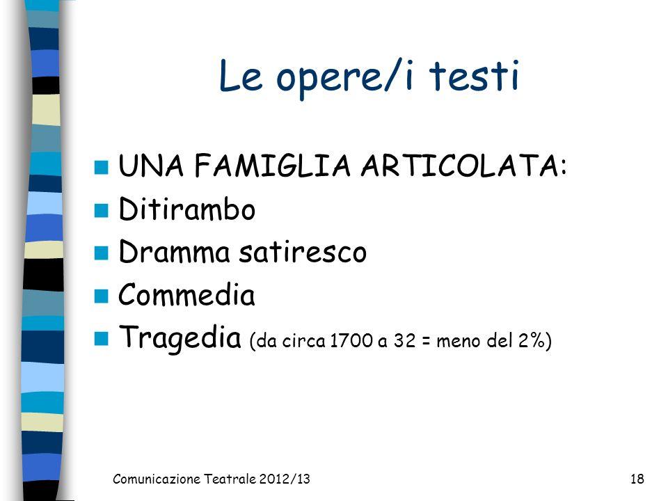 Comunicazione Teatrale 2012/1318 Le opere/i testi UNA FAMIGLIA ARTICOLATA: Ditirambo Dramma satiresco Commedia Tragedia (da circa 1700 a 32 = meno del 2%)