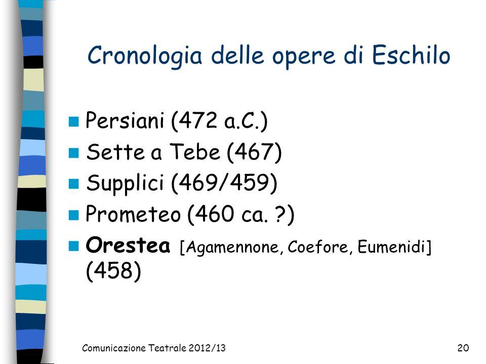 Cronologia delle opere di Eschilo Persiani (472 a.C.) Sette a Tebe (467) Supplici (469/459) Prometeo (460 ca.
