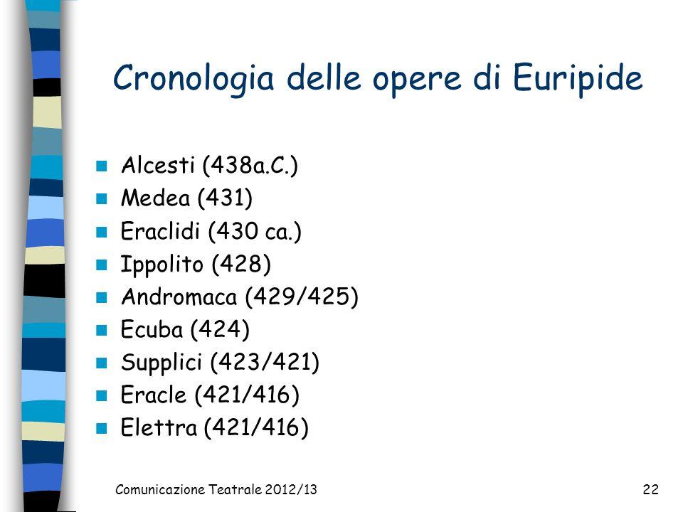 Cronologia delle opere di Euripide Alcesti (438a.C.) Medea (431) Eraclidi (430 ca.) Ippolito (428) Andromaca (429/425) Ecuba (424) Supplici (423/421) Eracle (421/416) Elettra (421/416) Comunicazione Teatrale 2012/1322