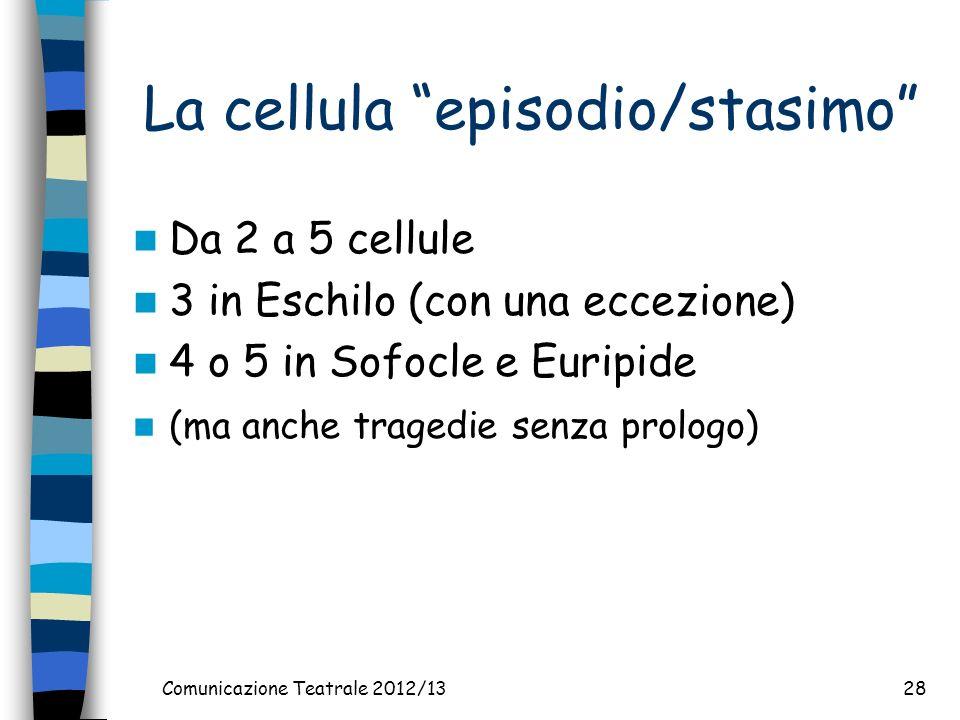 Comunicazione Teatrale 2012/1328 La cellula episodio/stasimo Da 2 a 5 cellule 3 in Eschilo (con una eccezione) 4 o 5 in Sofocle e Euripide (ma anche tragedie senza prologo)
