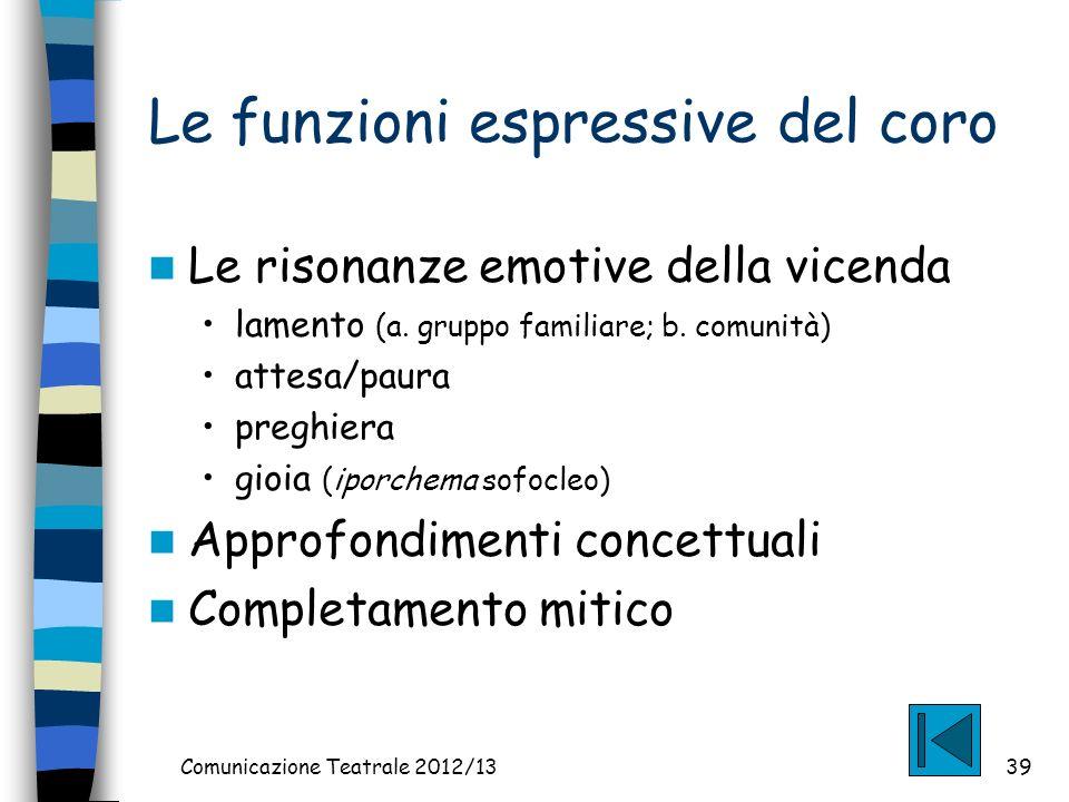 Comunicazione Teatrale 2012/1339 Le funzioni espressive del coro Le risonanze emotive della vicenda lamento (a.