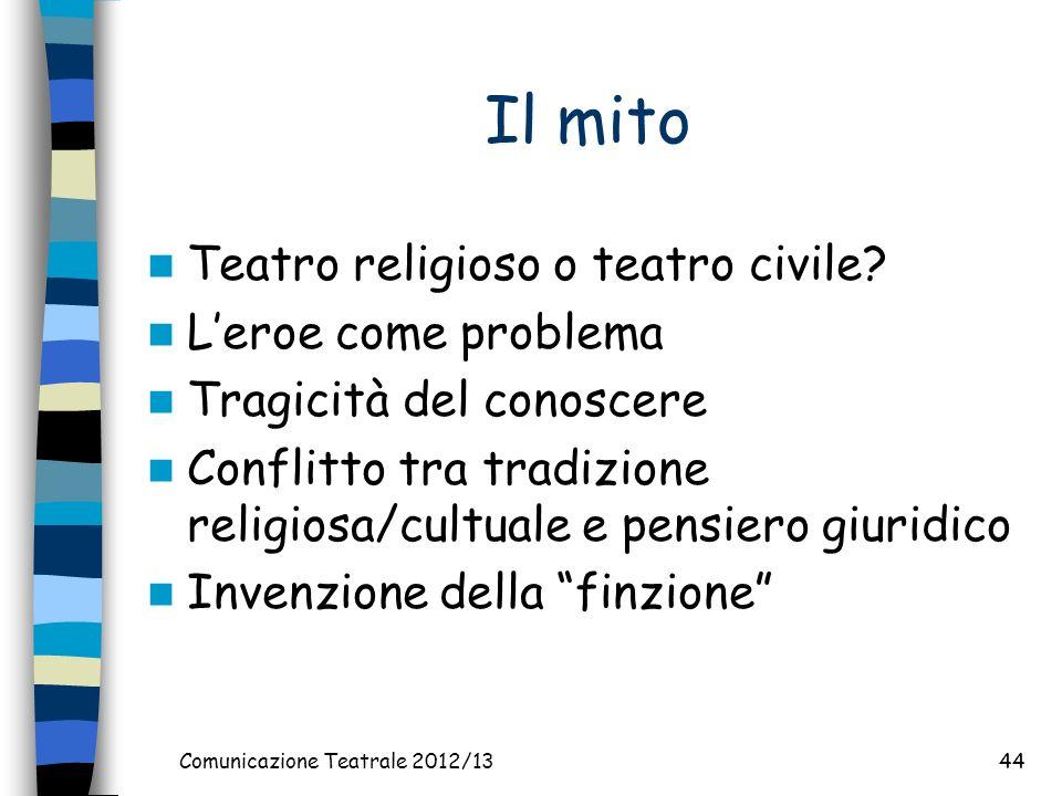 Comunicazione Teatrale 2012/1344 Il mito Teatro religioso o teatro civile.