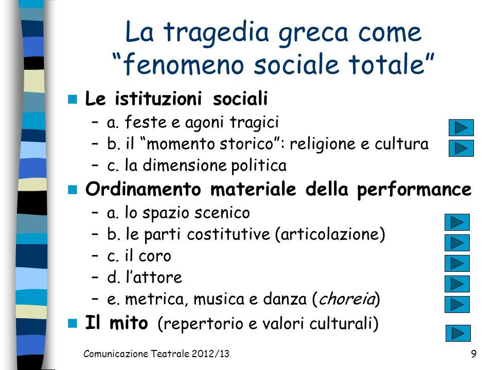 Comunicazione Teatrale 2012/139 La tragedia greca come fenomeno sociale totale Le istituzioni sociali –a.