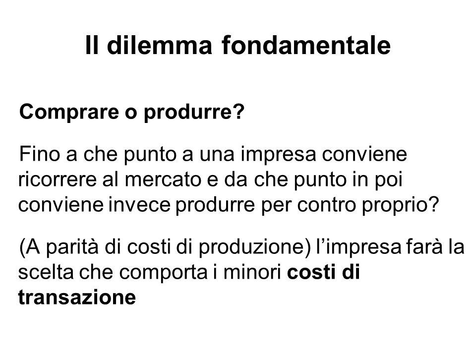 Il dilemma fondamentale Comprare o produrre? Fino a che punto a una impresa conviene ricorrere al mercato e da che punto in poi conviene invece produr