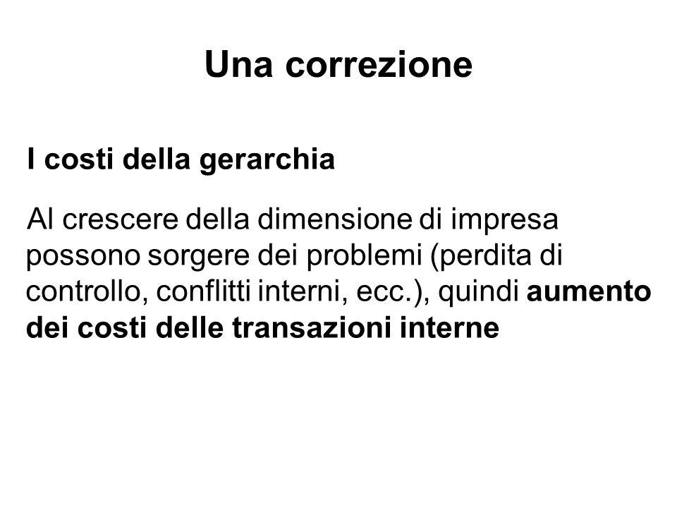 Una correzione I costi della gerarchia Al crescere della dimensione di impresa possono sorgere dei problemi (perdita di controllo, conflitti interni,