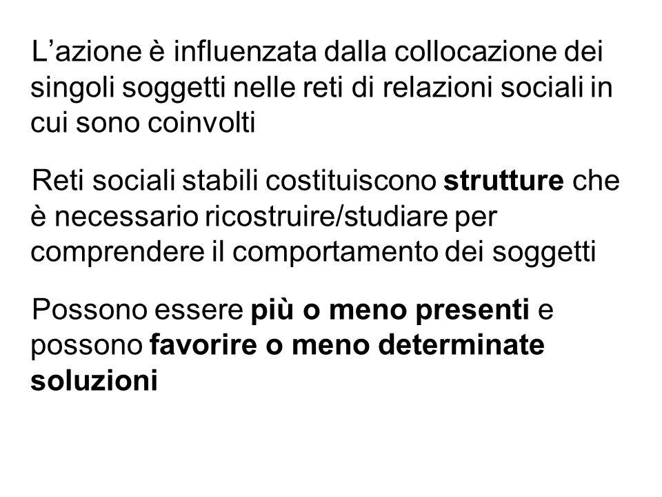 Lazione è influenzata dalla collocazione dei singoli soggetti nelle reti di relazioni sociali in cui sono coinvolti Reti sociali stabili costituiscono