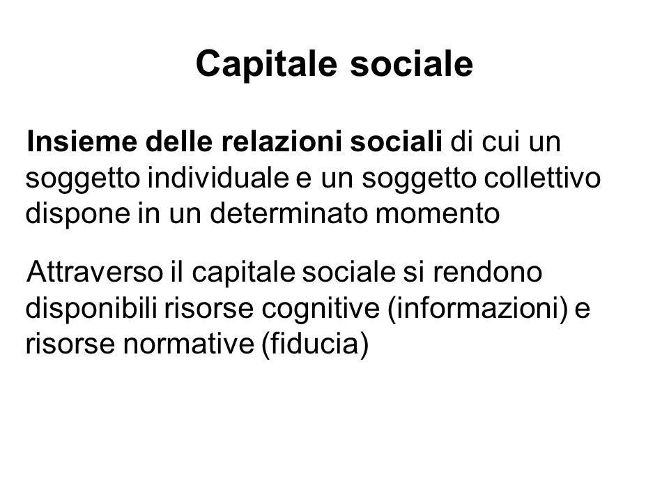 Capitale sociale Insieme delle relazioni sociali di cui un soggetto individuale e un soggetto collettivo dispone in un determinato momento Attraverso
