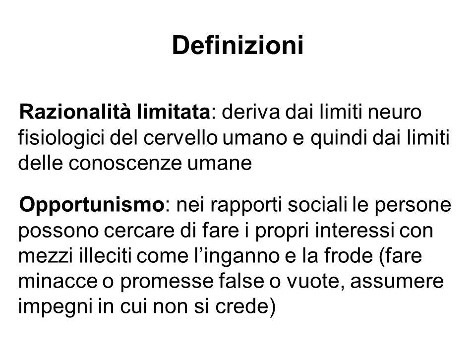 Definizioni Razionalità limitata: deriva dai limiti neuro fisiologici del cervello umano e quindi dai limiti delle conoscenze umane Opportunismo: nei