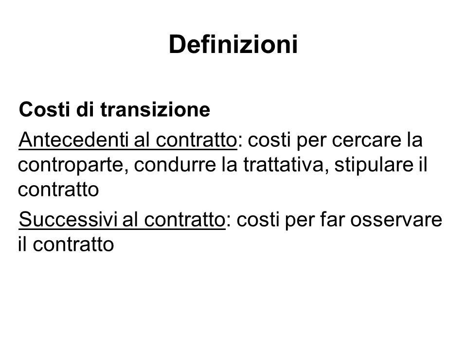 Definizioni Costi di transizione Antecedenti al contratto: costi per cercare la controparte, condurre la trattativa, stipulare il contratto Successivi