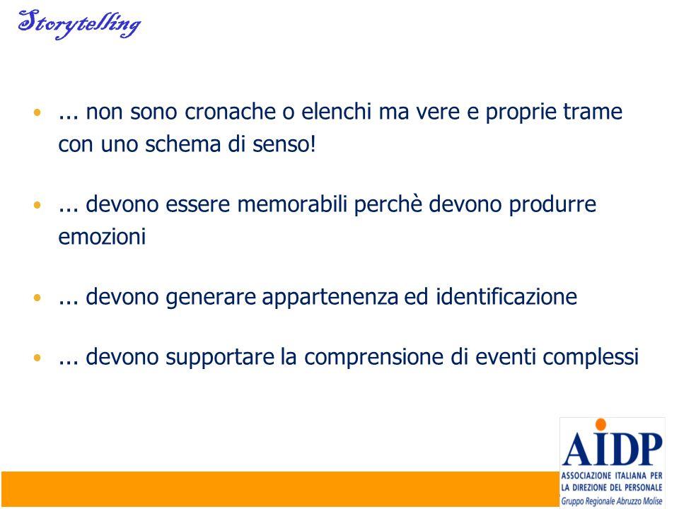 Company Confidential | ©2009 Micron Technology, Inc.