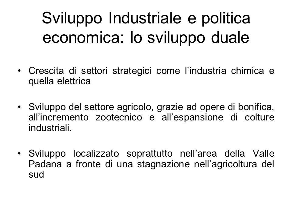 Sviluppo Industriale e politica economica: lo sviluppo duale Crescita di settori strategici come lindustria chimica e quella elettrica Sviluppo del se