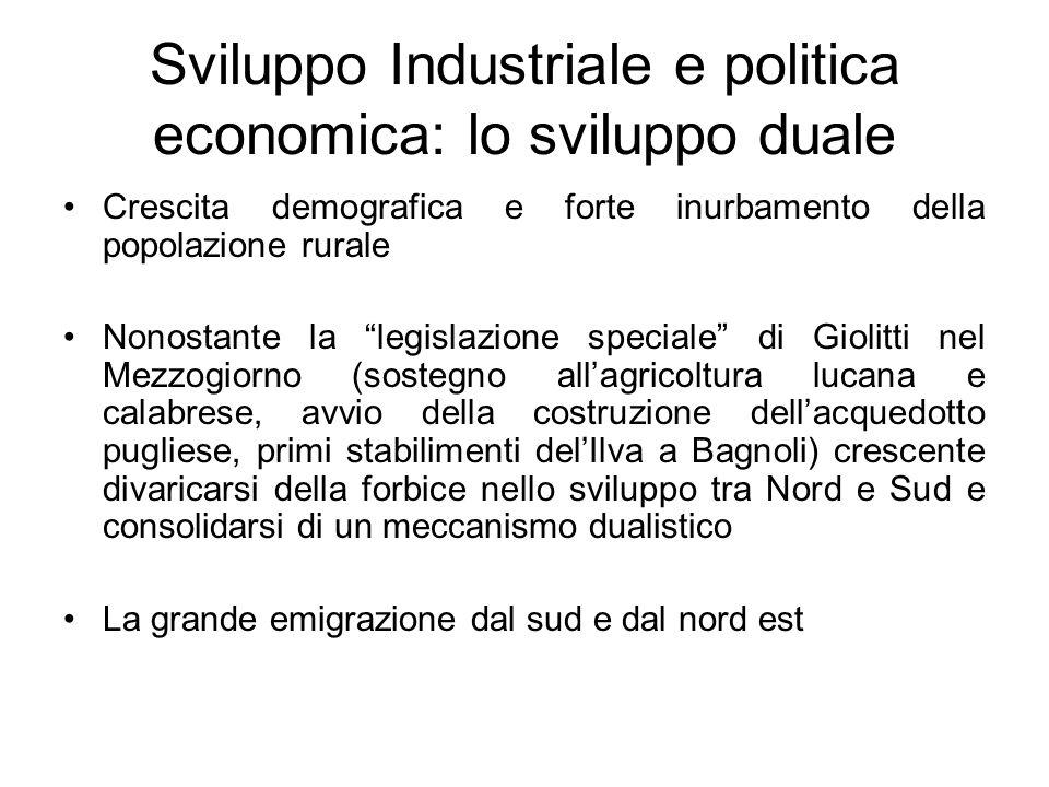 Sviluppo Industriale e politica economica: lo sviluppo duale Crescita demografica e forte inurbamento della popolazione rurale Nonostante la legislazi