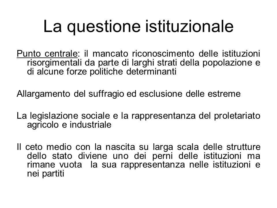 La questione istituzionale Punto centrale: il mancato riconoscimento delle istituzioni risorgimentali da parte di larghi strati della popolazione e di