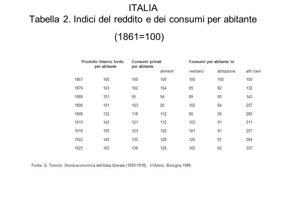 ITALIA Tabella 2. Indici del reddito e dei consumi per abitante (1861=100) Prodotto Interno lordoConsumi privatiConsumi per abitante in per abitantepe