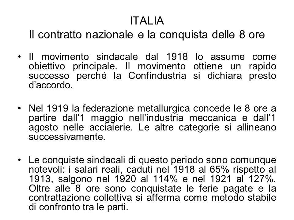ITALIA Il contratto nazionale e la conquista delle 8 ore Il movimento sindacale dal 1918 lo assume come obiettivo principale. Il movimento ottiene un