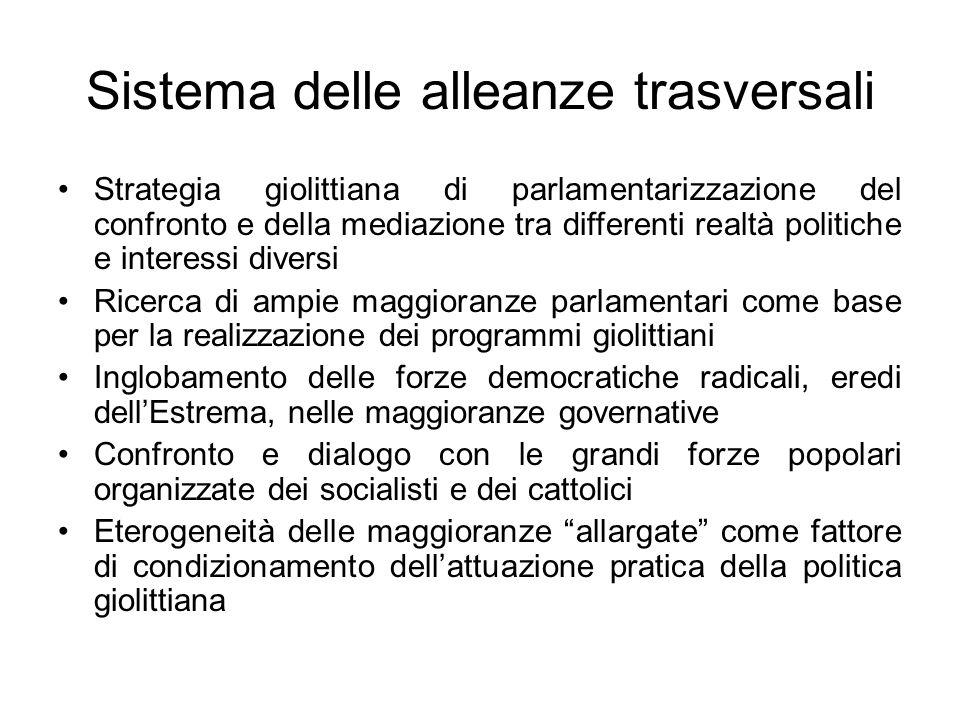 Sistema delle alleanze trasversali Strategia giolittiana di parlamentarizzazione del confronto e della mediazione tra differenti realtà politiche e in