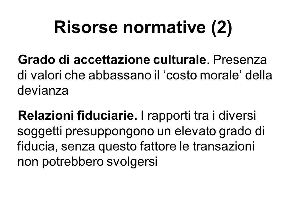 Risorse normative (2) Grado di accettazione culturale. Presenza di valori che abbassano il costo morale della devianza Relazioni fiduciarie. I rapport