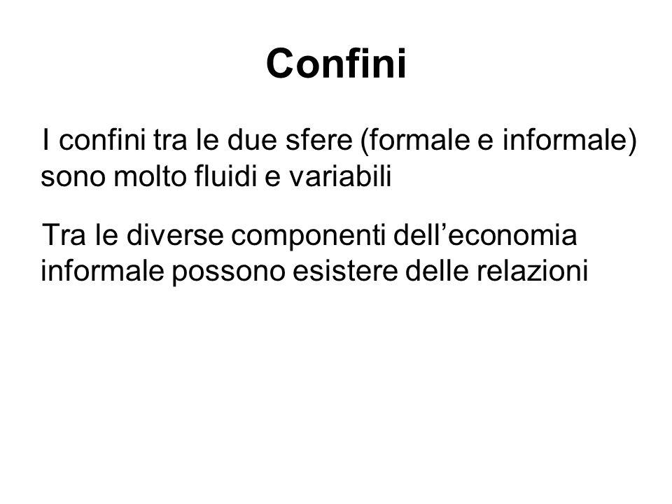 Confini I confini tra le due sfere (formale e informale) sono molto fluidi e variabili Tra le diverse componenti delleconomia informale possono esiste