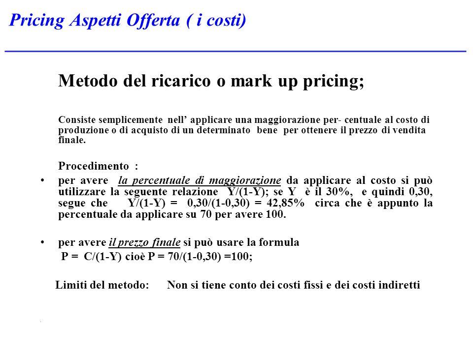 Pricing Aspetti Offerta ( i costi) Metodo del ricarico o mark up pricing; Consiste semplicemente nell applicare una maggiorazione per- centuale al cos