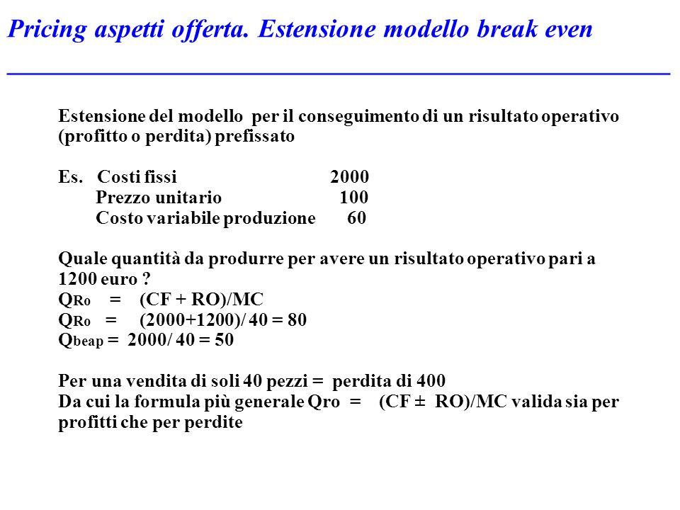 Pricing aspetti offerta. Estensione modello break even Estensione del modello per il conseguimento di un risultato operativo (profitto o perdita) pref