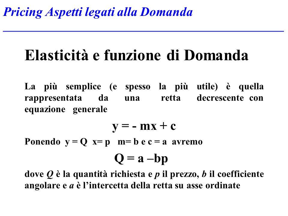 Pricing Aspetti legati alla Domanda Elasticità e funzione di Domanda La più semplice (e spesso la più utile) è quella rappresentata da una retta decre