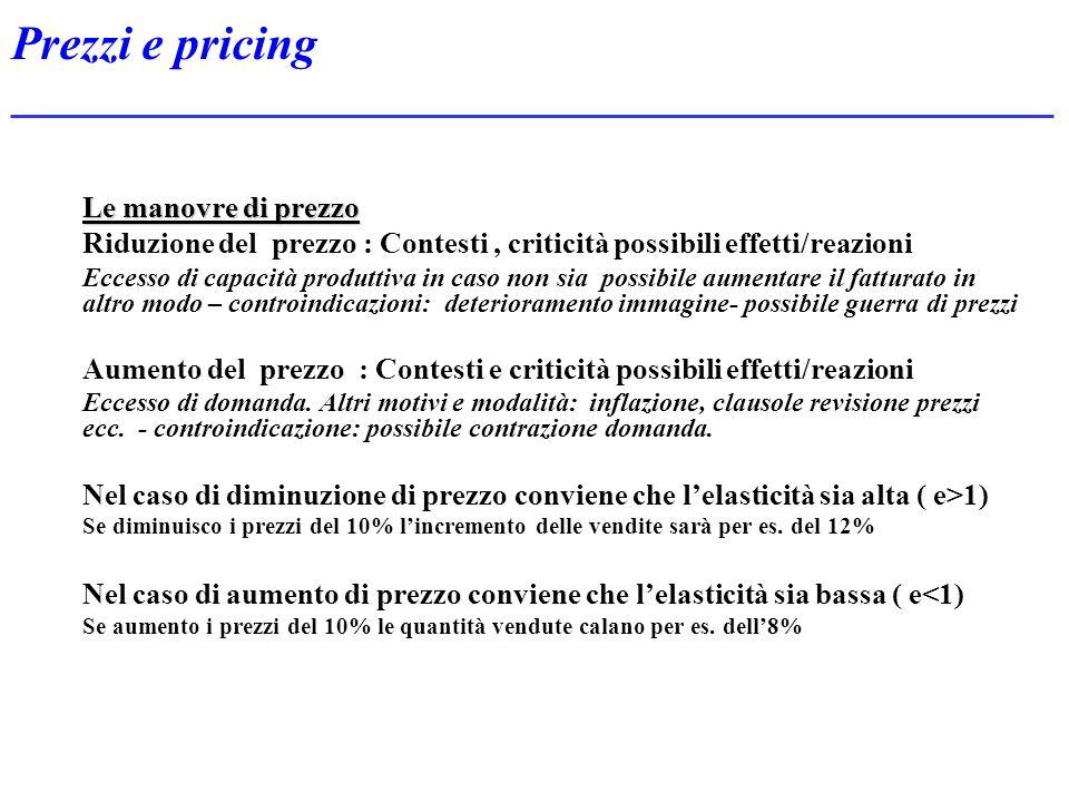 Prezzi e pricing Le manovre di prezzo Riduzione del prezzo : Contesti, criticità possibili effetti/reazioni Eccesso di capacità produttiva in caso non