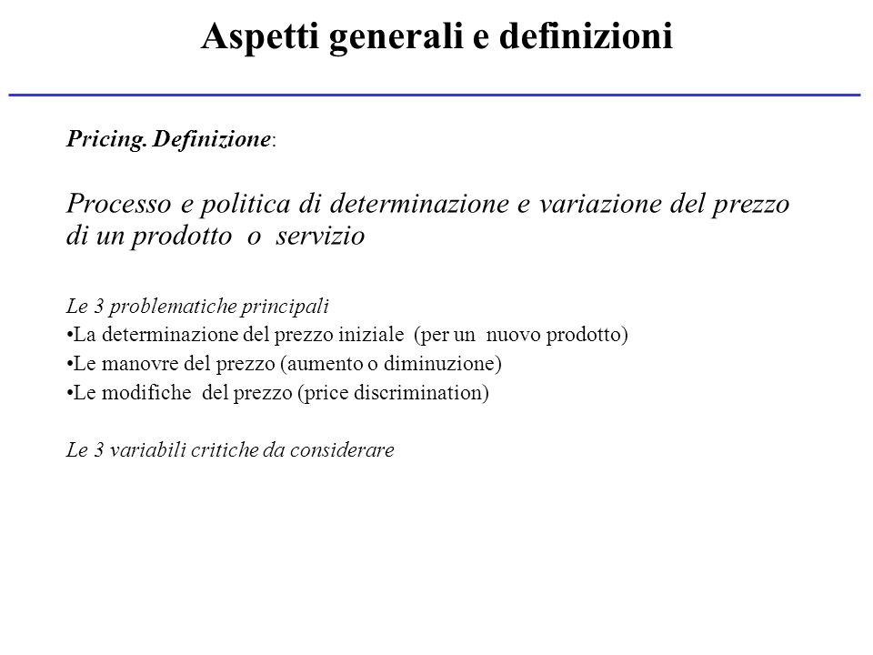 Aspetti generali e definizioni Pricing. Definizione : Processo e politica di determinazione e variazione del prezzo di un prodotto o servizio Le 3 pro
