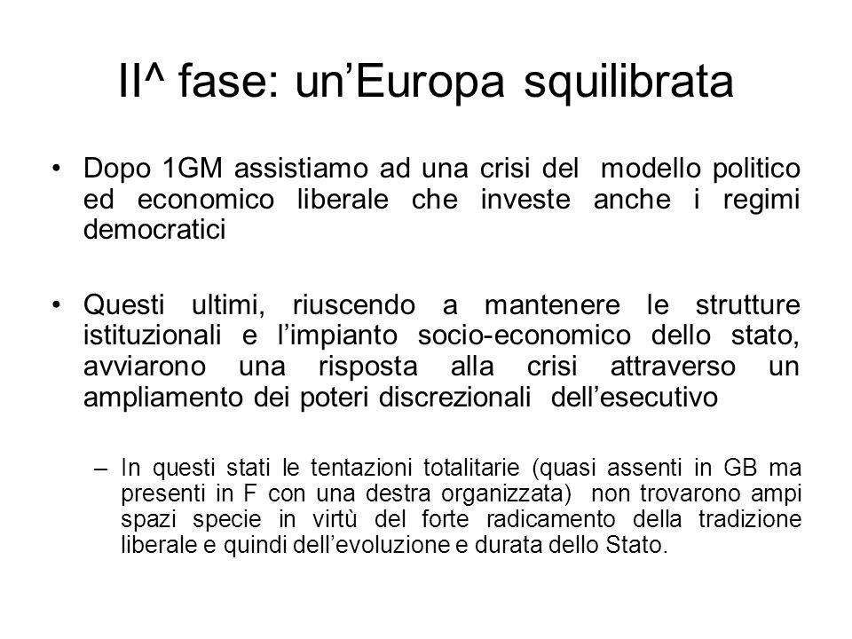 II^ fase: unEuropa squilibrata Dopo 1GM assistiamo ad una crisi del modello politico ed economico liberale che investe anche i regimi democratici Ques