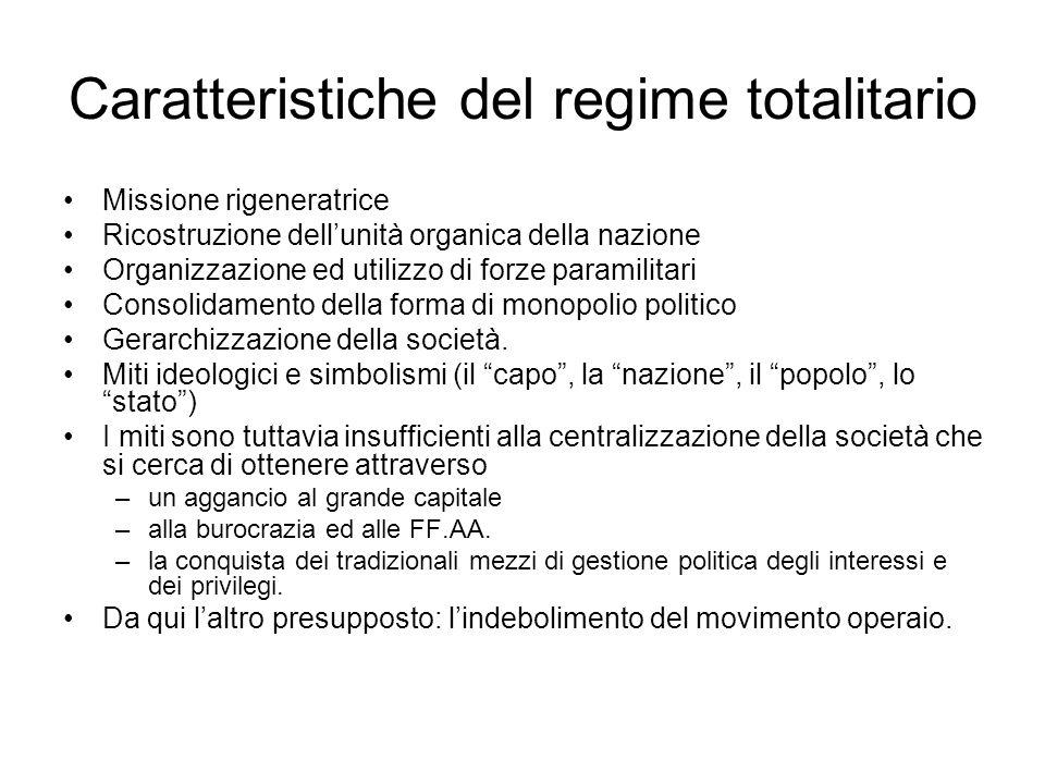 Caratteristiche del regime totalitario Missione rigeneratrice Ricostruzione dellunità organica della nazione Organizzazione ed utilizzo di forze param