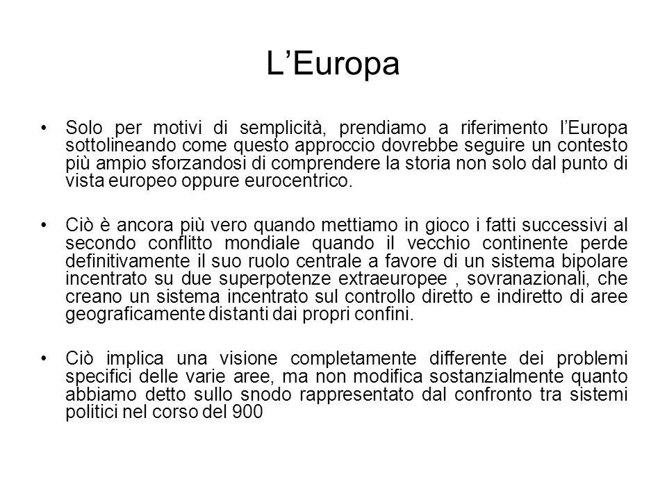 LEuropa Solo per motivi di semplicità, prendiamo a riferimento lEuropa sottolineando come questo approccio dovrebbe seguire un contesto più ampio sfor