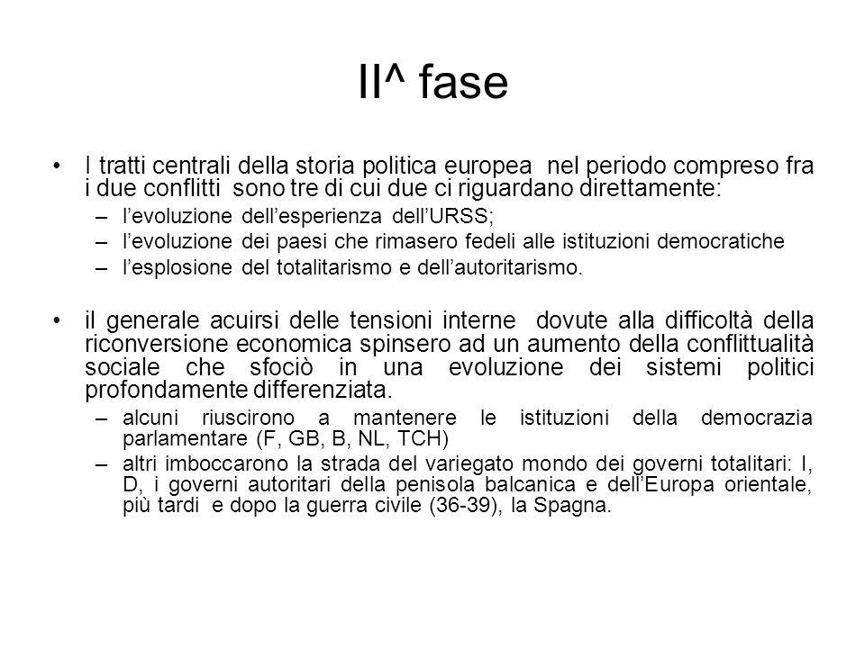 II^ fase I tratti centrali della storia politica europea nel periodo compreso fra i due conflitti sono tre di cui due ci riguardano direttamente: –lev