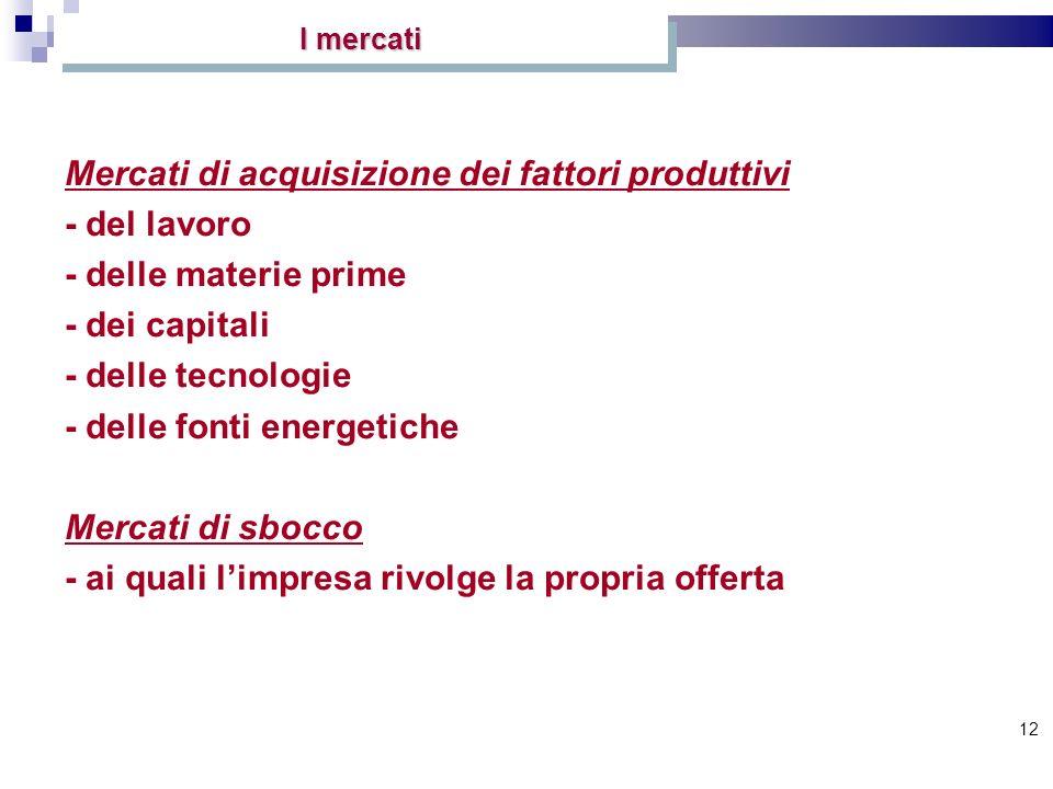 12 Mercati di acquisizione dei fattori produttivi - del lavoro - delle materie prime - dei capitali - delle tecnologie - delle fonti energetiche Merca