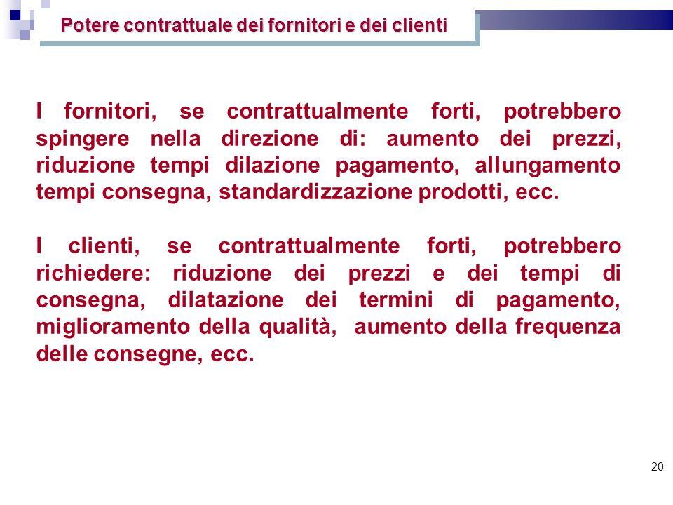 20 Potere contrattuale dei fornitori e dei clienti I fornitori, se contrattualmente forti, potrebbero spingere nella direzione di: aumento dei prezzi,