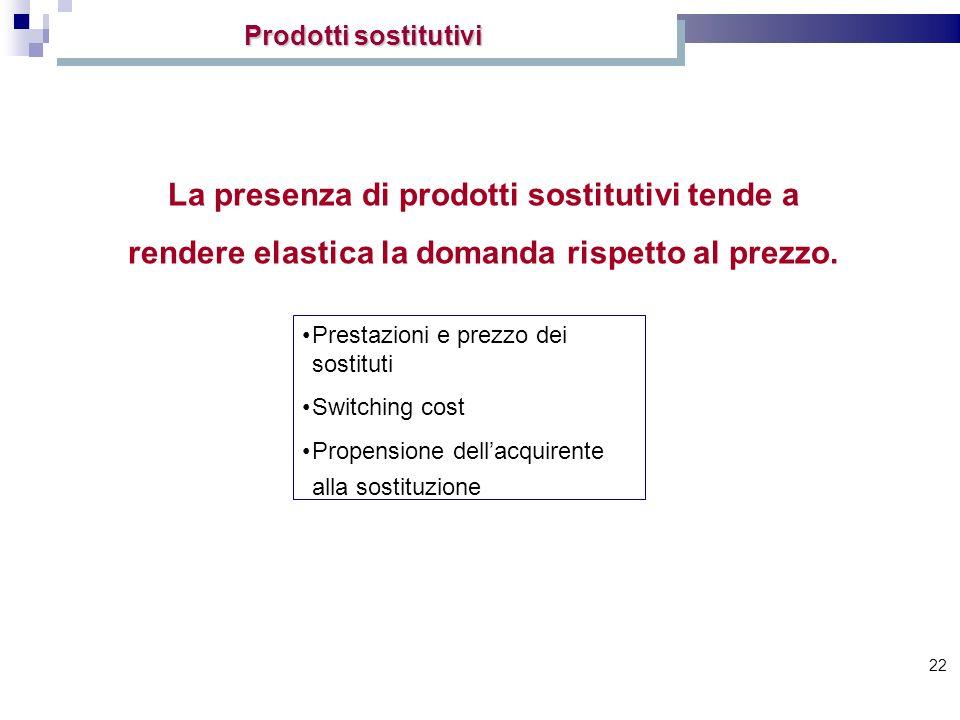 22 Prodotti sostitutivi La presenza di prodotti sostitutivi tende a rendere elastica la domanda rispetto al prezzo. Prestazioni e prezzo dei sostituti