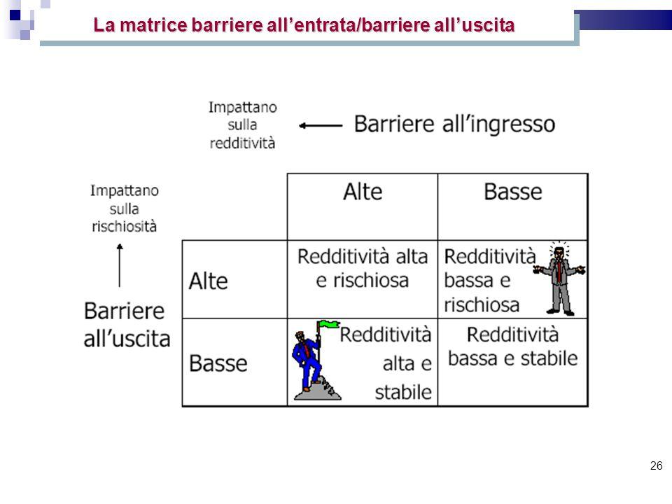 26 La matrice barriere allentrata/barriere alluscita