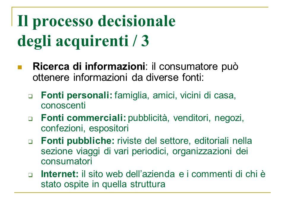 Il processo decisionale degli acquirenti / 3 Ricerca di informazioni: il consumatore può ottenere informazioni da diverse fonti: Fonti personali: fami