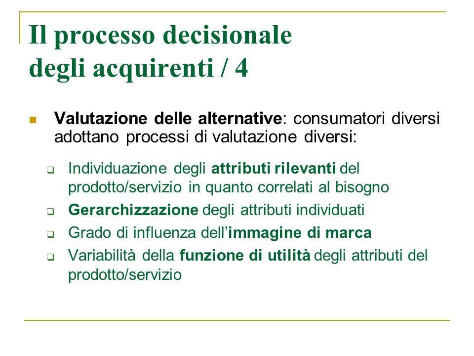 Il processo decisionale degli acquirenti / 4 Valutazione delle alternative: consumatori diversi adottano processi di valutazione diversi: Individuazio
