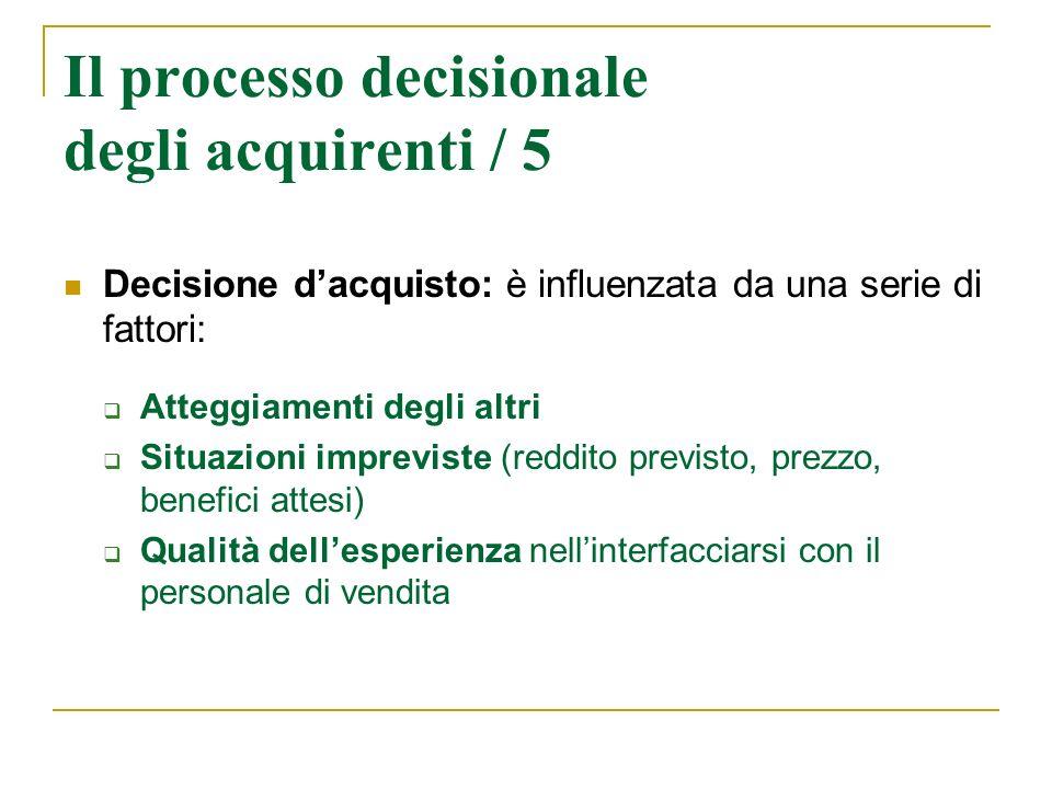Il processo decisionale degli acquirenti / 5 Decisione dacquisto: è influenzata da una serie di fattori: Atteggiamenti degli altri Situazioni imprevis