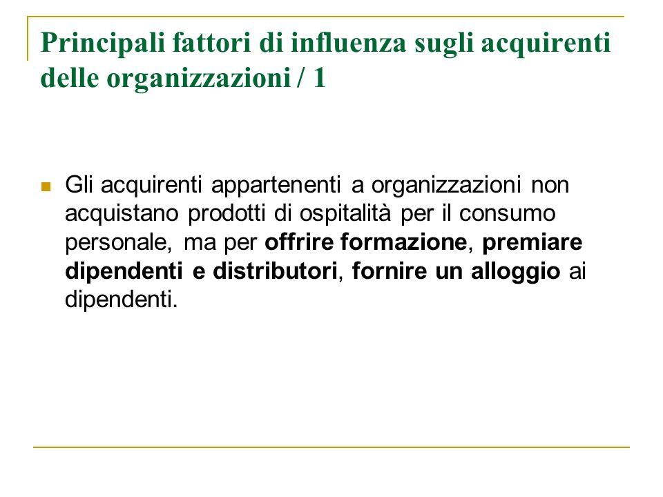 Principali fattori di influenza sugli acquirenti delle organizzazioni / 1 Gli acquirenti appartenenti a organizzazioni non acquistano prodotti di ospi