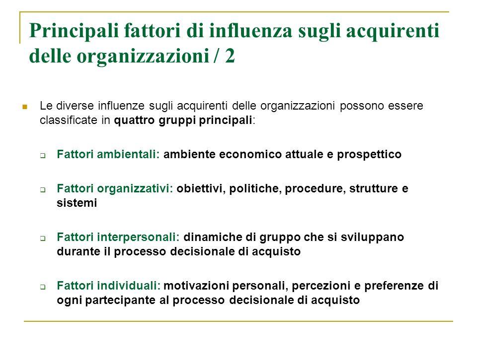 Principali fattori di influenza sugli acquirenti delle organizzazioni / 2 Le diverse influenze sugli acquirenti delle organizzazioni possono essere cl