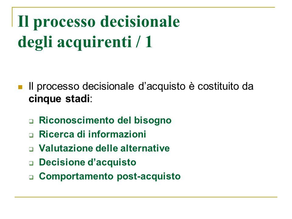 Il processo decisionale degli acquirenti / 1 Il processo decisionale dacquisto è costituito da cinque stadi: Riconoscimento del bisogno Ricerca di inf