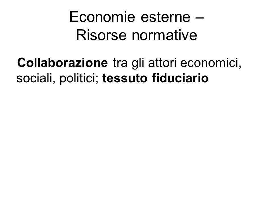 Economie esterne – Risorse normative Collaborazione tra gli attori economici, sociali, politici; tessuto fiduciario